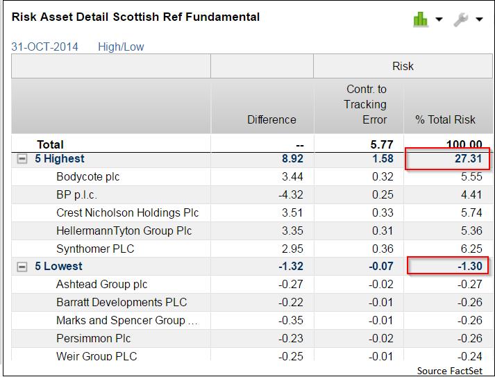 Risk-Asset-Detail-Scottish-Referendum-Fundamental