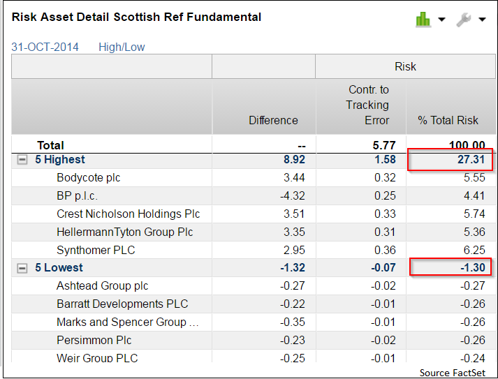 Risk-Asset-Detail-Scottish-Referendum-Fundamental