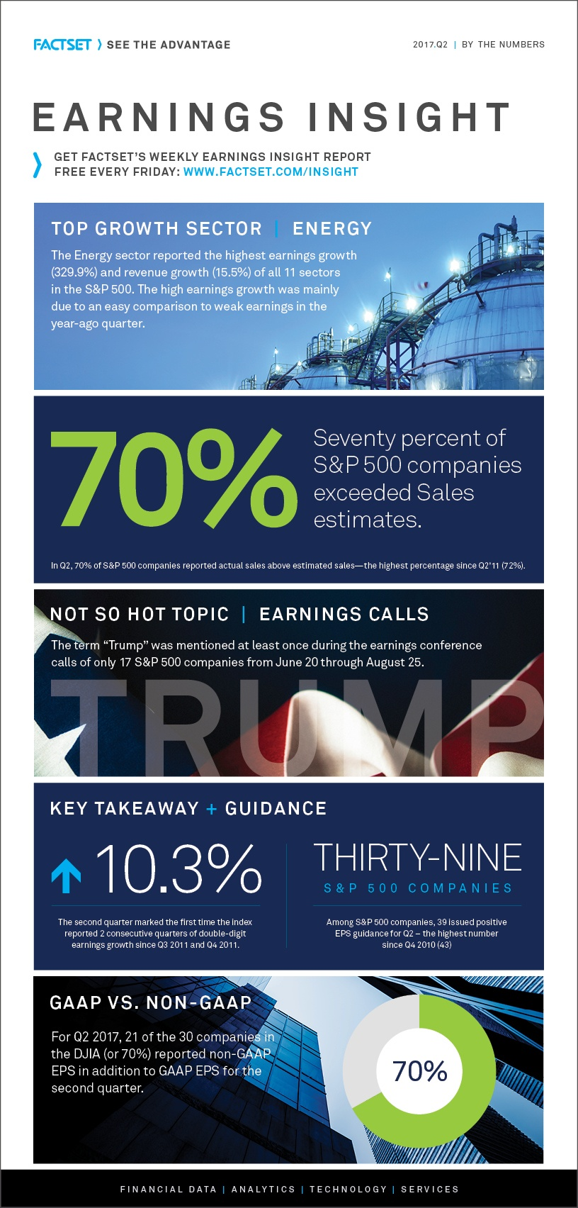 Q2-Earnings-insight-Inforgraphic-covers-the-most-criticial-trends-coming-out-of-2017's-second-earnings-season