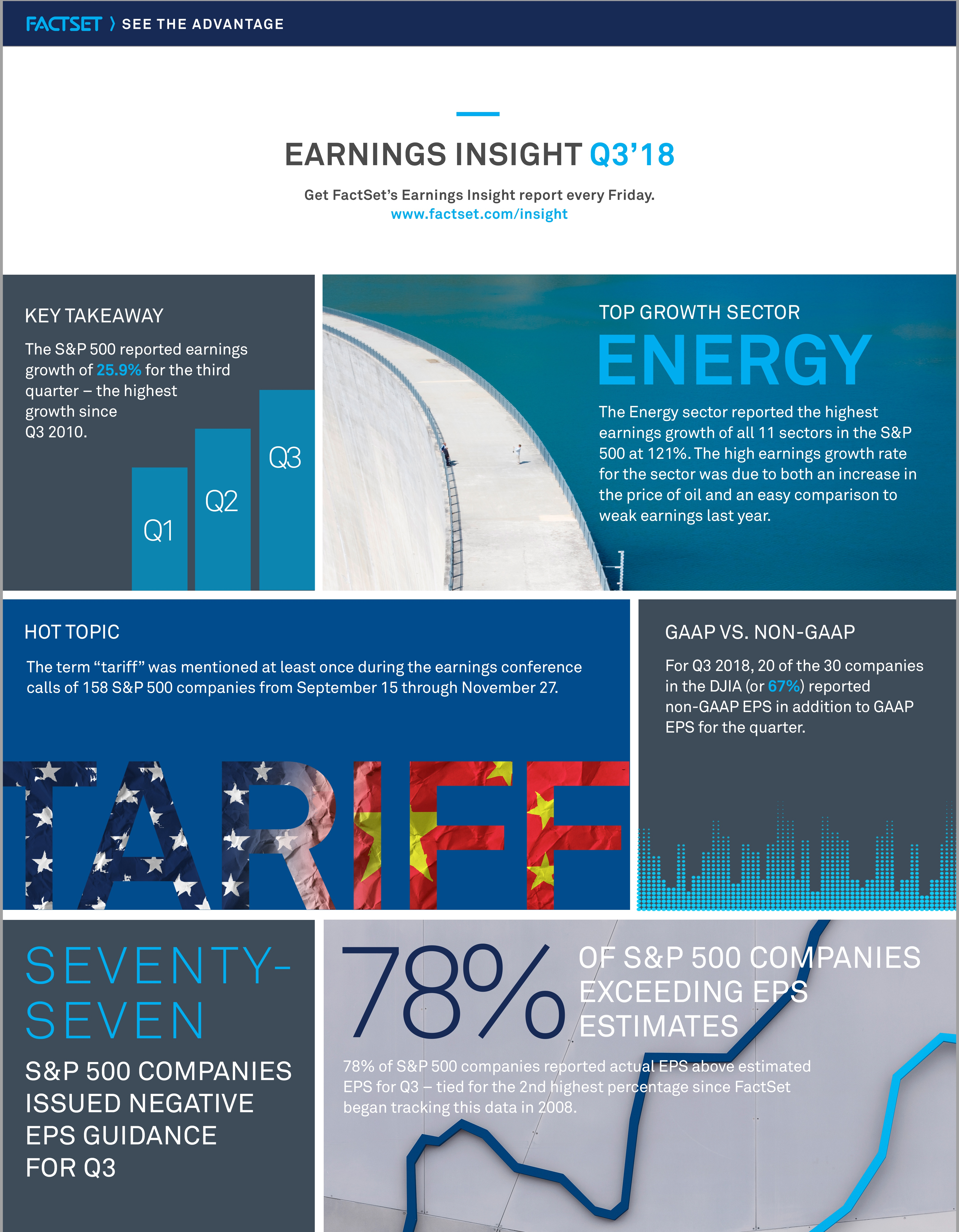 earnings_insight_Q3_18_final