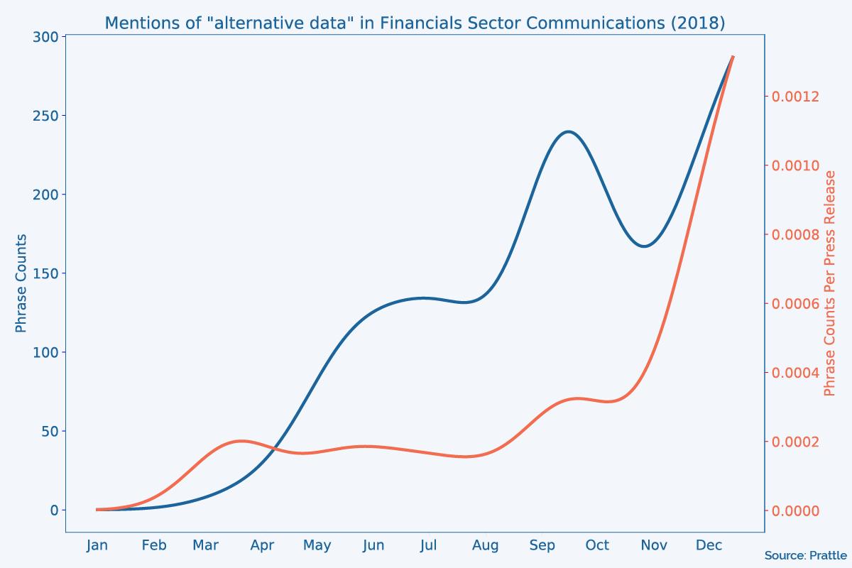 mentions of alt data
