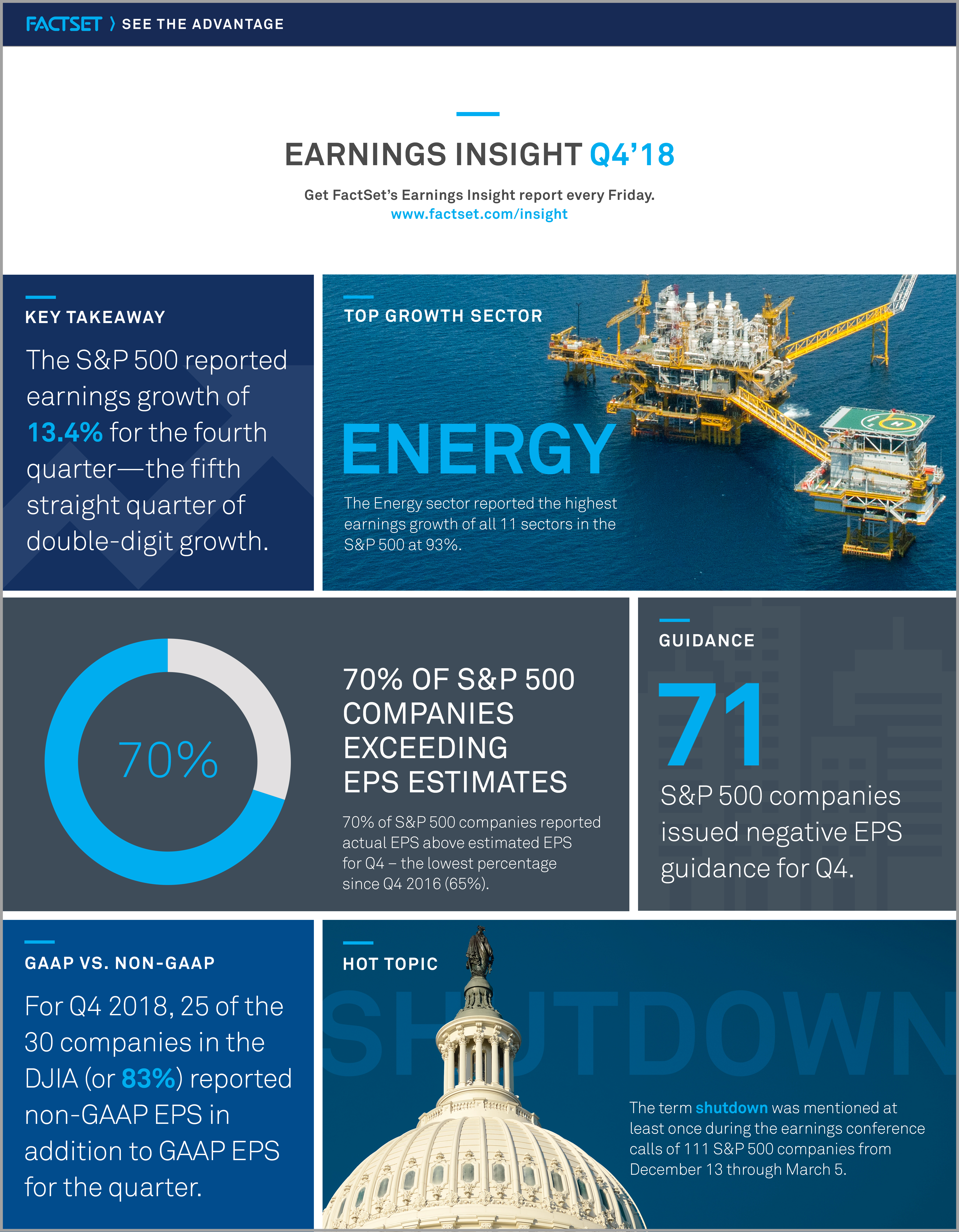 earnings_insight_Q4_18