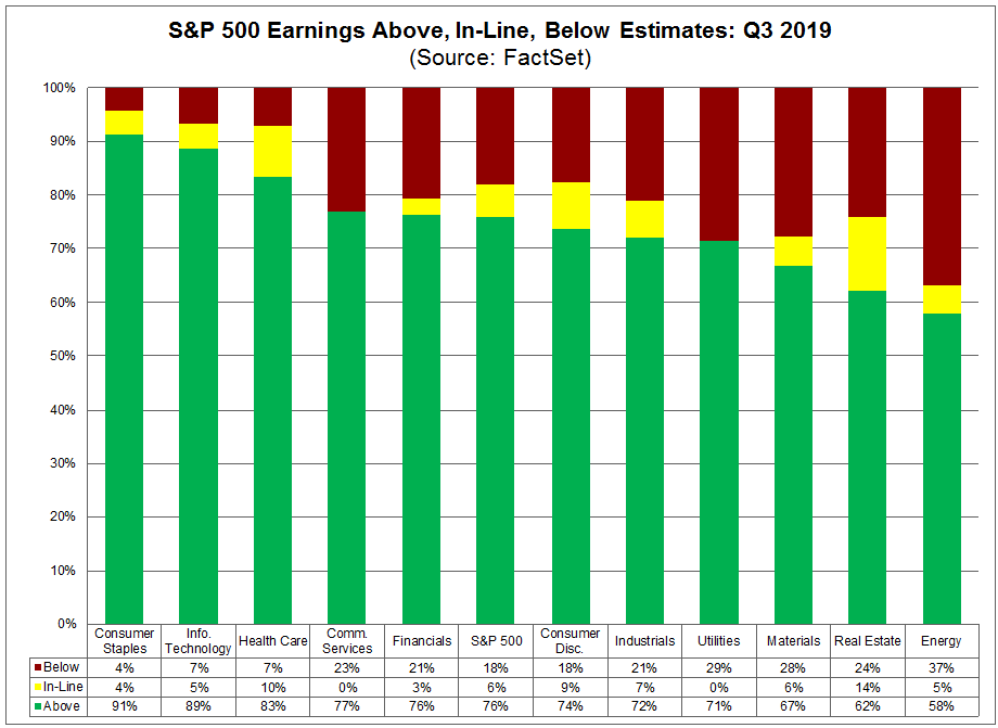 earnings nov1