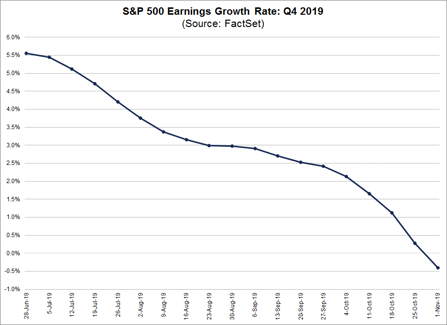 earnings tow1