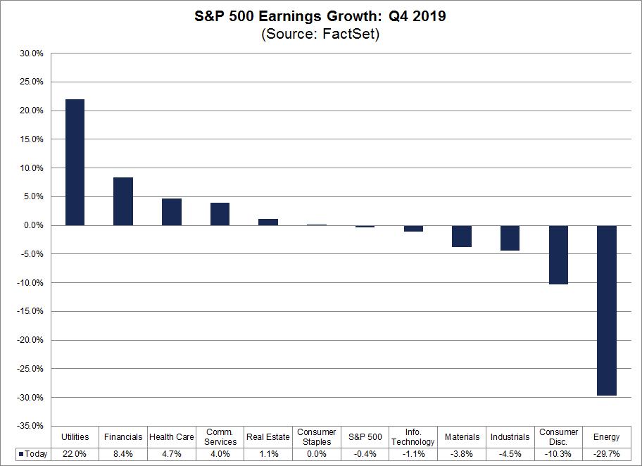 earnings tow2