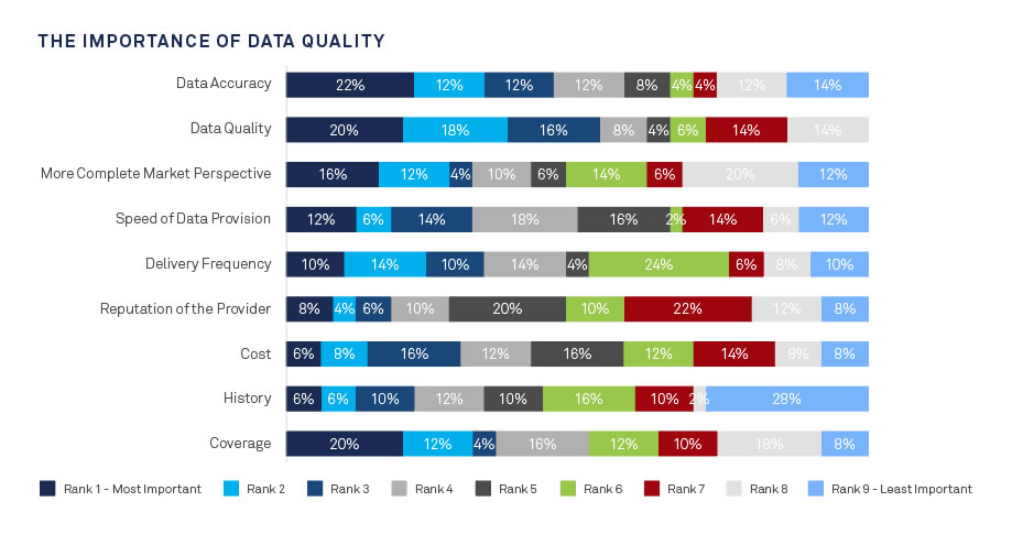 FactSet_data quality