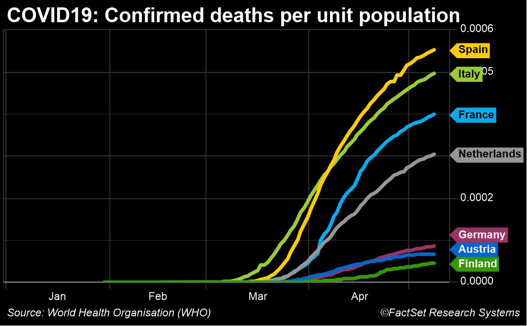 COVID-19 Deaths