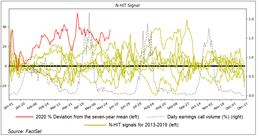 N-HIT Signal 2 NEW