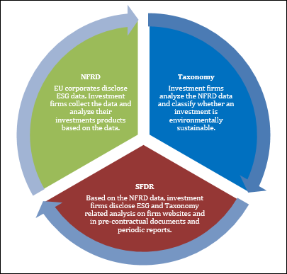 eu_taxonomy_broader