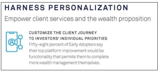 Harness Personalization