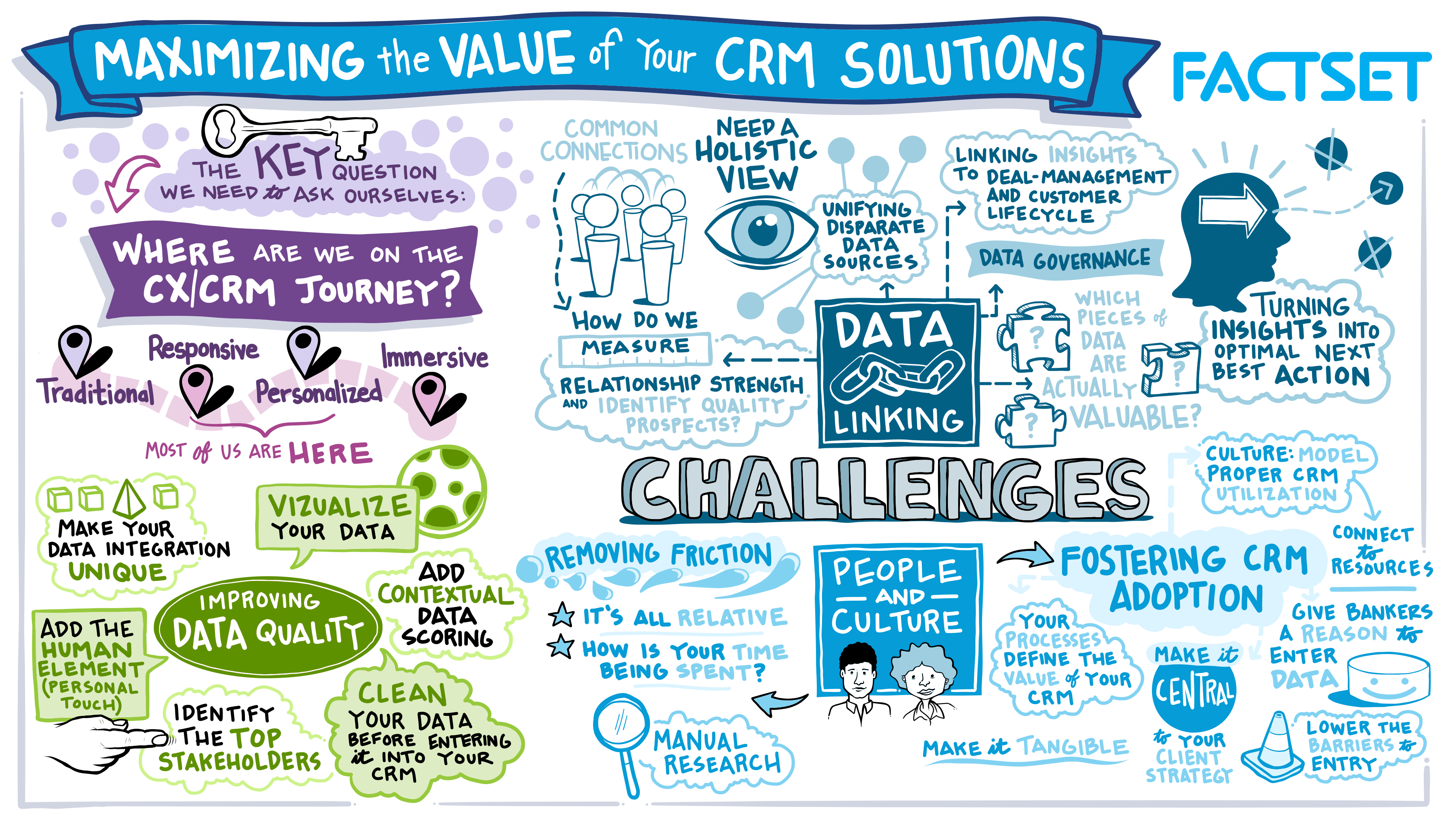 CRM Solutions Roundtable Single Frame