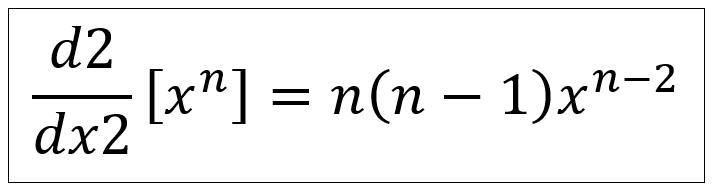 Second Derivative