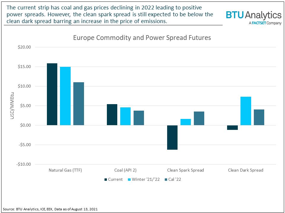 futures-prices