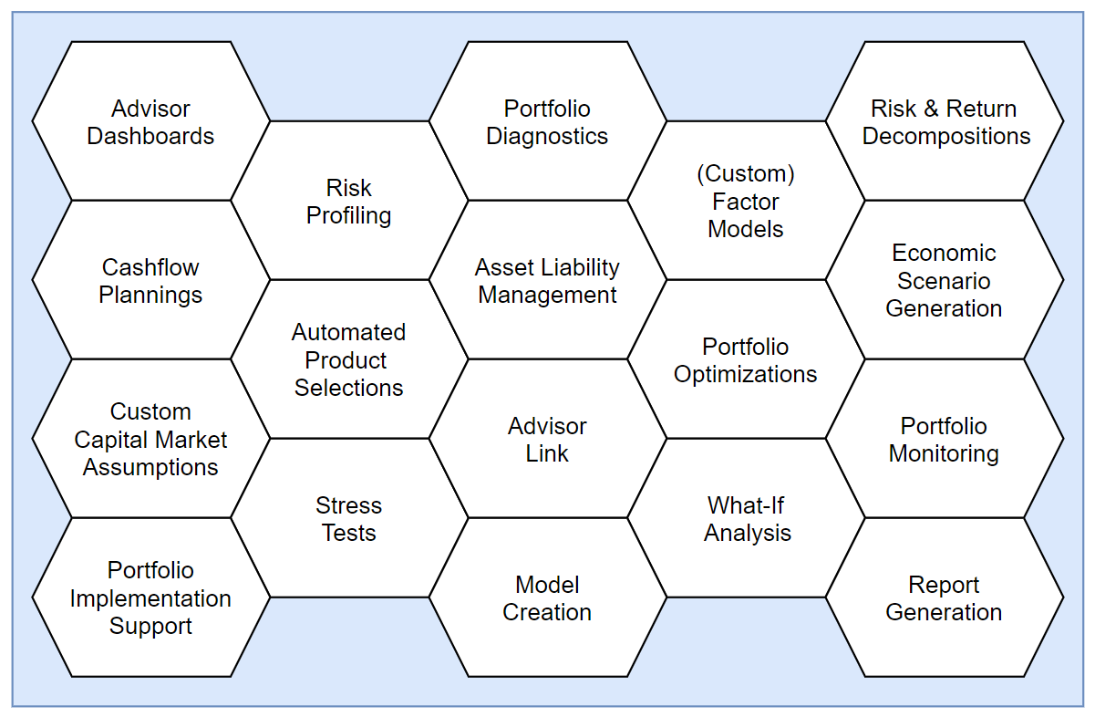components-module-based-platform