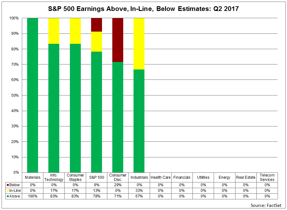 earnings-above-inline-and-below-estimates.png