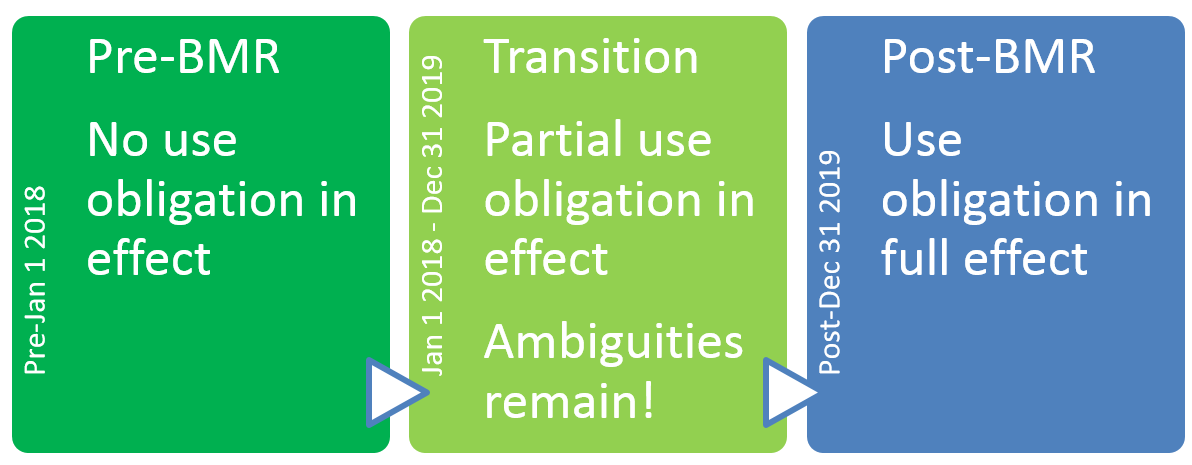 ambiguity-remains-around-BMR.png