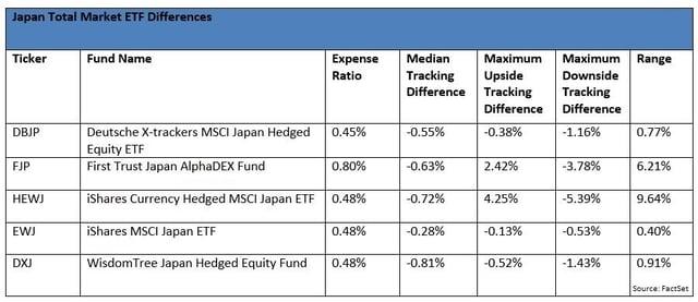 Japan ETF Tracking Dif.jpg