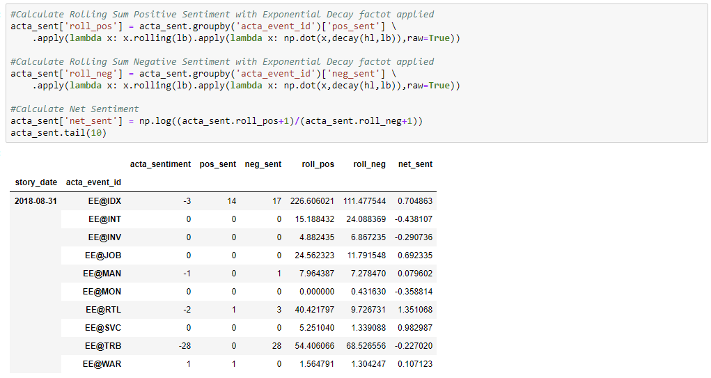 Calculation with Sentiment Rules