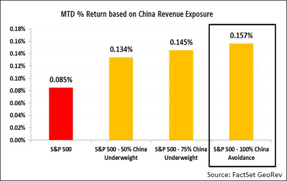 china_revenue_exposure.png